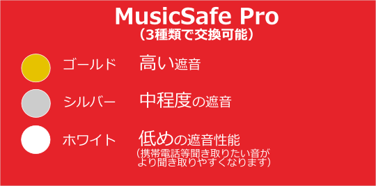MusicSafe Pro,耳栓,フィルター